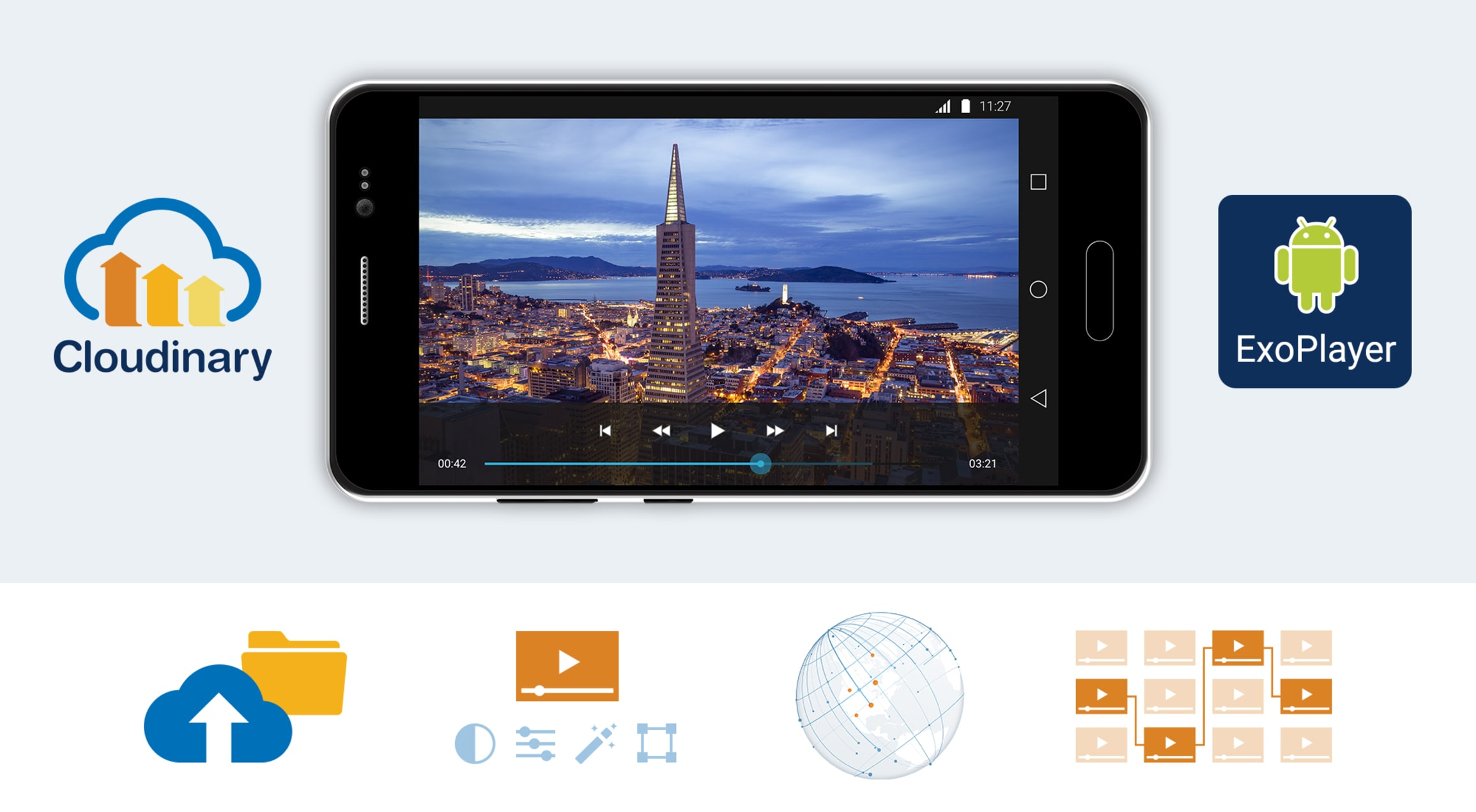 ExoPlayer Android Tutorial: Easy Video Delivery and Editing
