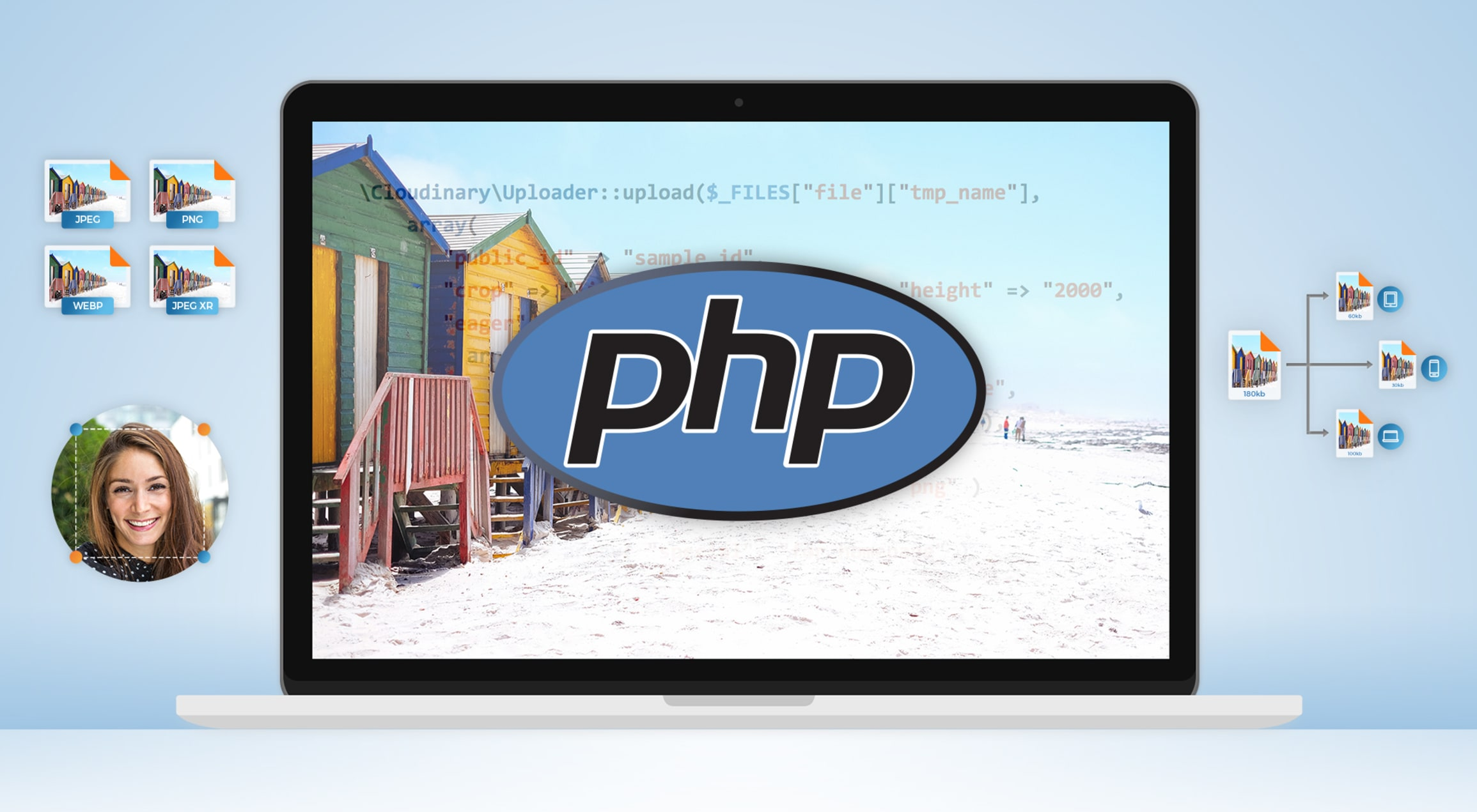 PHP Image Compression, Resize & Optimization