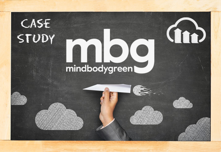 How mindbodygreen reduce costs & save development time