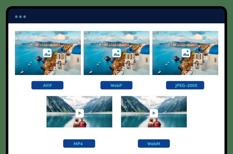 Cloudinary V2 files